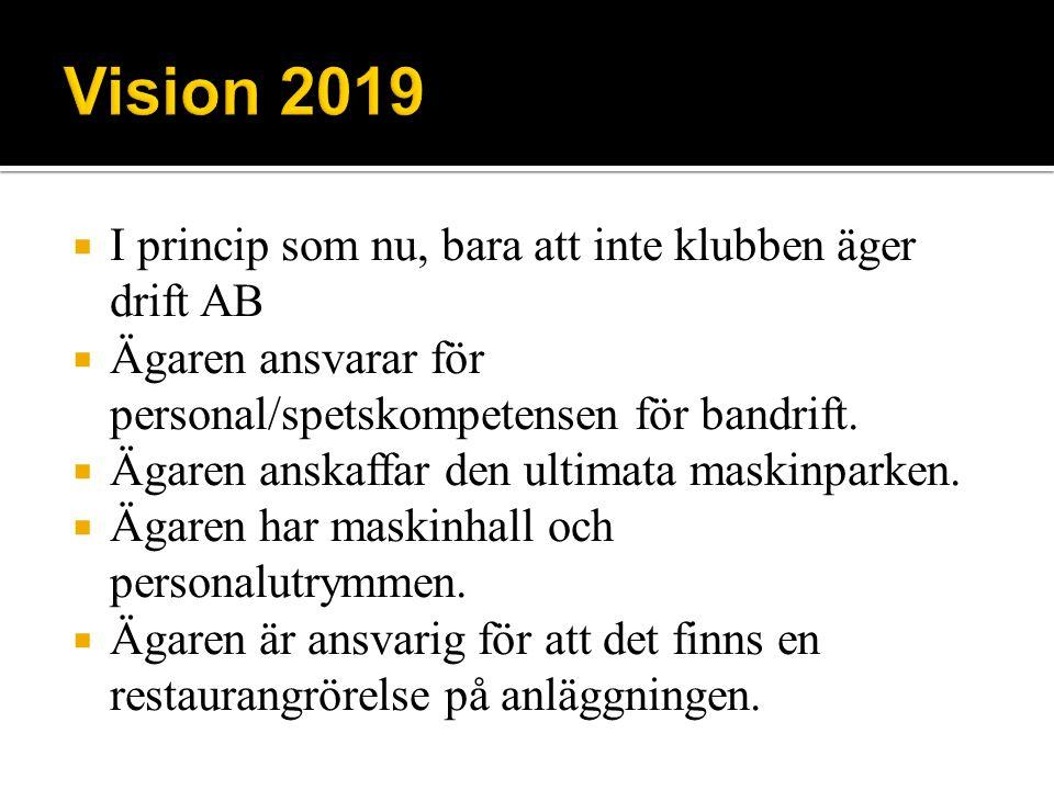  I princip som nu, bara att inte klubben äger drift AB  Ägaren ansvarar för personal/spetskompetensen för bandrift.