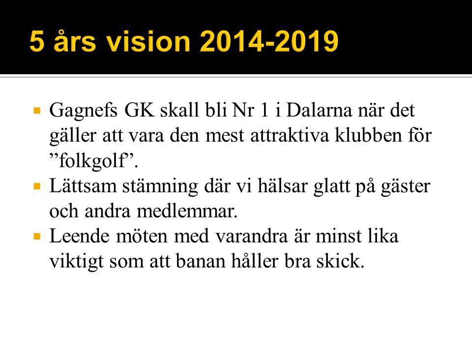  Gagnefs GK skall bli Nr 1 i Dalarna när det gäller att vara den mest attraktiva klubben för folkgolf .
