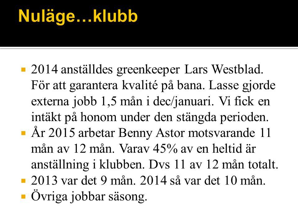  2014 anställdes greenkeeper Lars Westblad. För att garantera kvalité på bana.