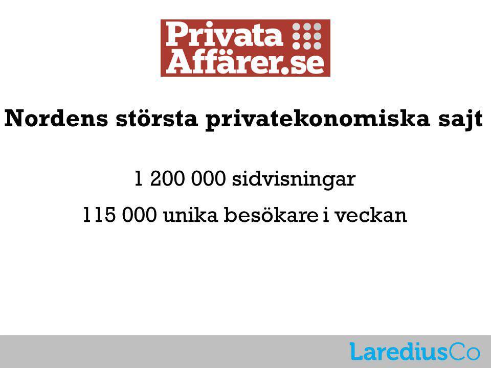 Nordens största privatekonomiska sajt 1 200 000 sidvisningar 115 000 unika besökare i veckan