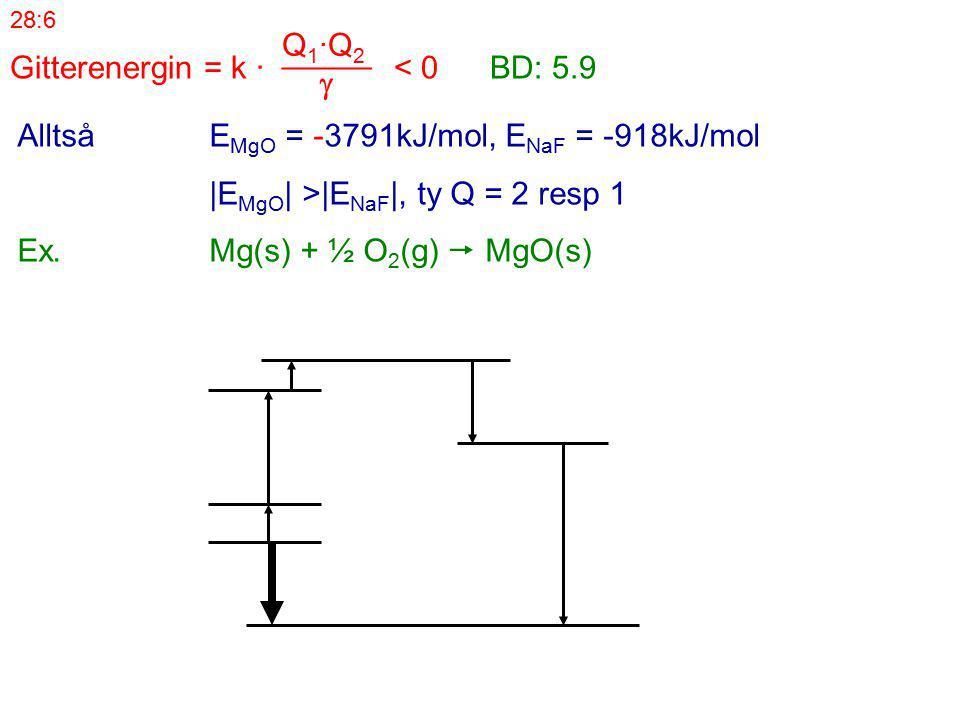 Gitterenergin = k ·< 0BD: 5.9 Q 1 ·Q 2 _____  AlltsåE MgO = -3791kJ/mol, E NaF = -918kJ/mol |E MgO | >|E NaF |, ty Q = 2 resp 1 Ex.Mg(s) + ½ O 2 (g)  MgO(s) 28:6