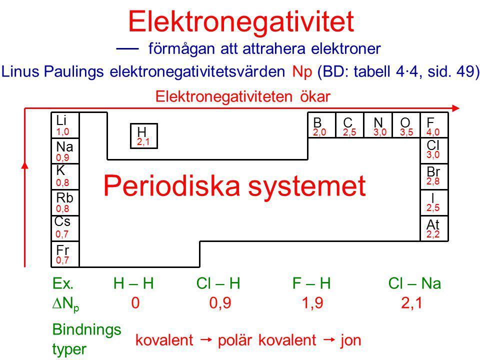 Elektronegativitet förmågan att attrahera elektroner Linus Paulings elektronegativitetsvärden Np (BD: tabell 4·4, sid.