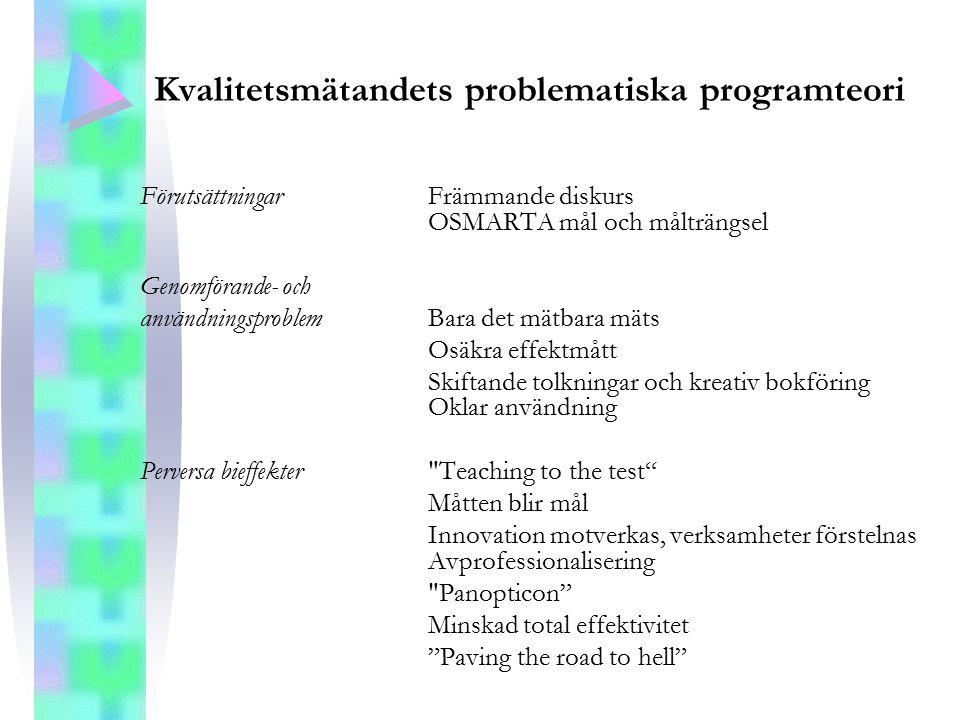 Kvalitetsmätandets problematiska programteori FörutsättningarFrämmande diskurs OSMARTA mål och målträngsel Genomförande- och användningsproblemBara de
