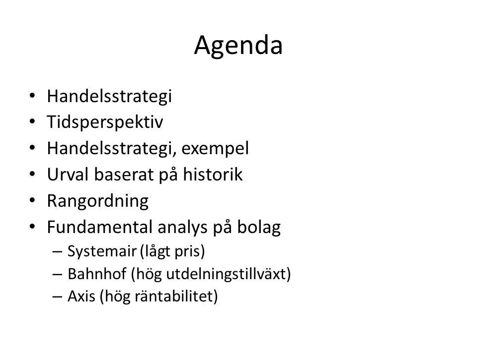 Agenda Handelsstrategi Tidsperspektiv Handelsstrategi, exempel Urval baserat på historik Rangordning Fundamental analys på bolag – Systemair (lågt pri