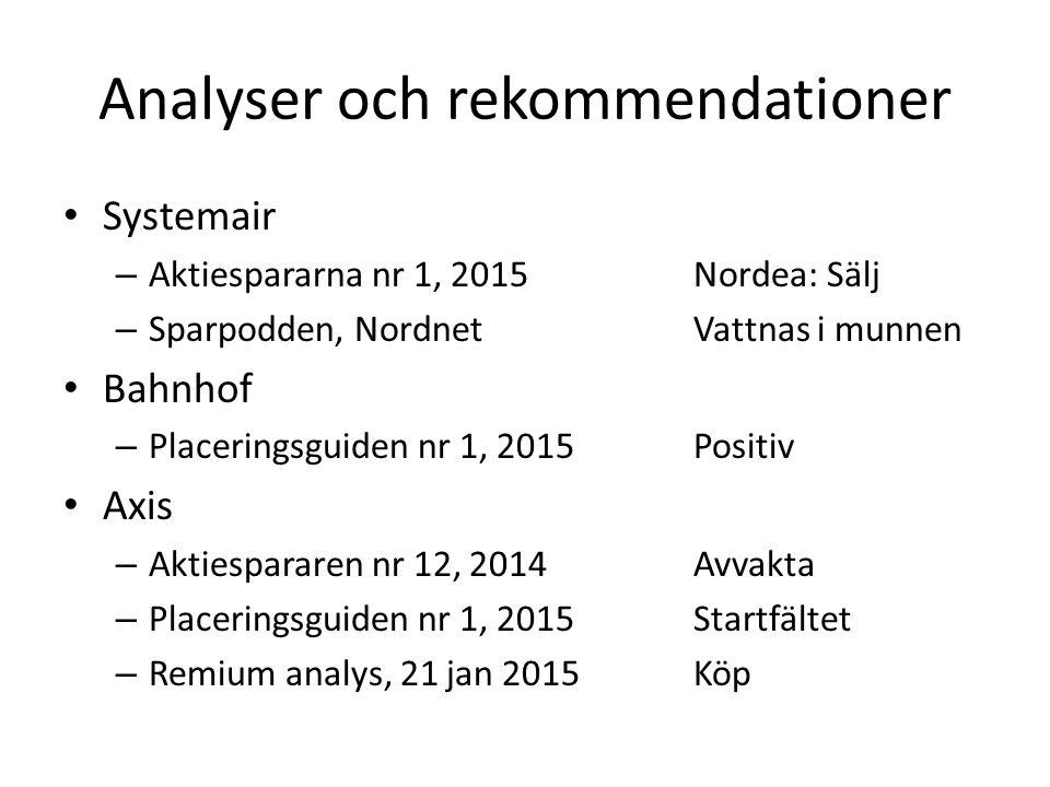 Analyser och rekommendationer Systemair – Aktiespararna nr 1, 2015Nordea: Sälj – Sparpodden, NordnetVattnas i munnen Bahnhof – Placeringsguiden nr 1,