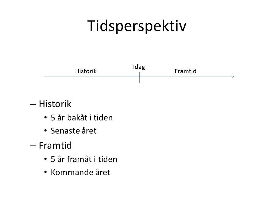 Tidsperspektiv – Historik 5 år bakåt i tiden Senaste året – Framtid 5 år framåt i tiden Kommande året HistorikFramtid Idag