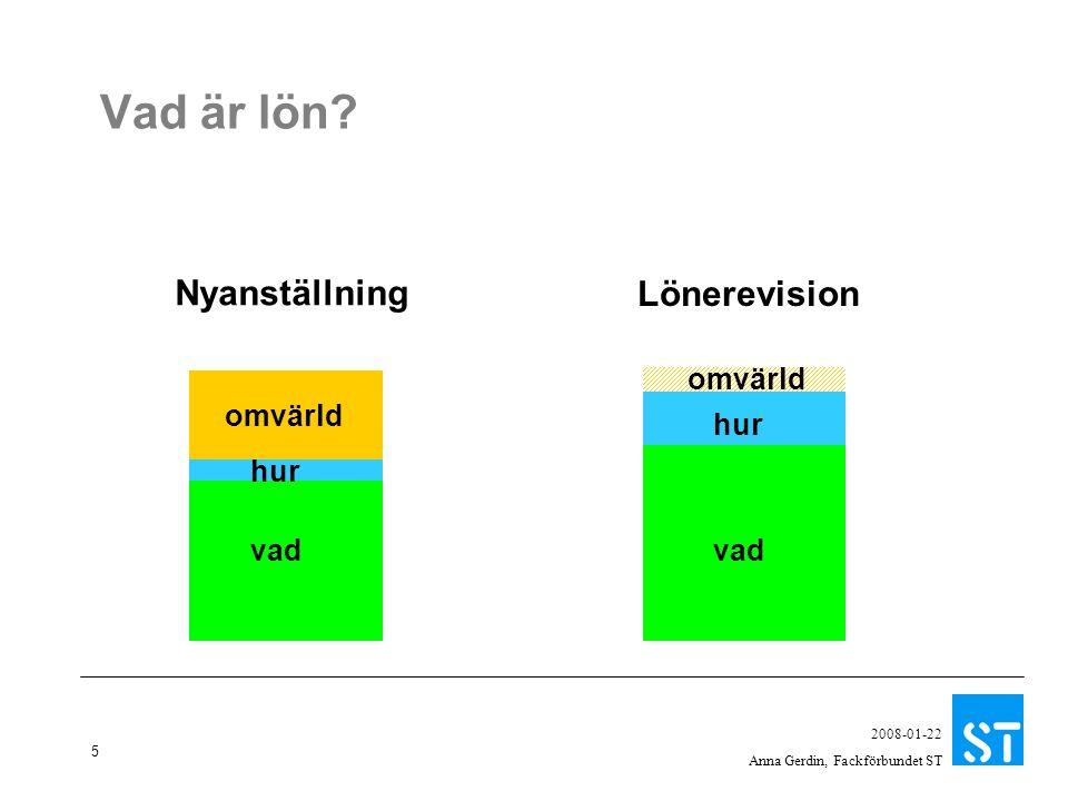 5 2008-01-22 Anna Gerdin, Fackförbundet ST Vad är lön? Nyanställning Lönerevision vad hur omvärld