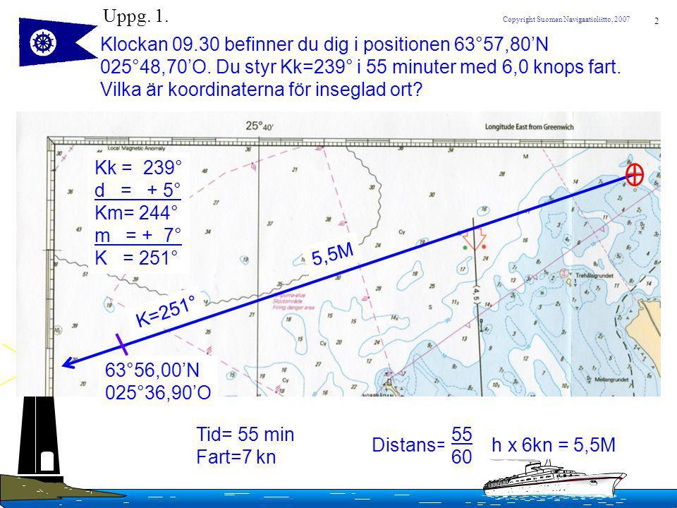 2 Copyright Suomen Navigaatioliitto, 2007 Uppg. 1. Klockan 09.30 befinner du dig i positionen 63°57,80'N 025°48,70'O. Du styr Kk=239° i 55 minuter med