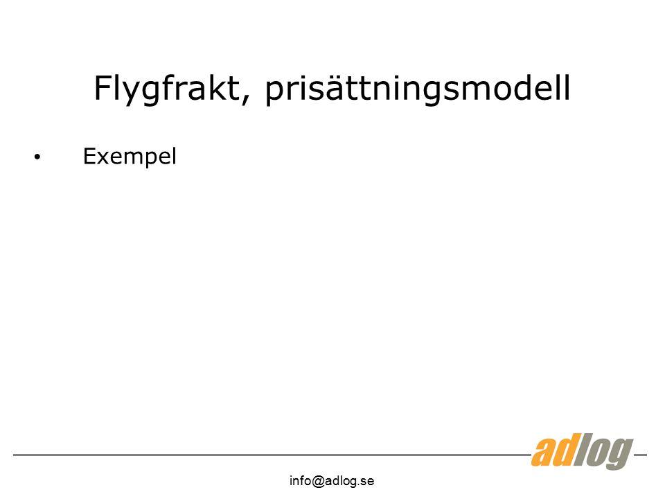 info@adlog.se Flygfrakt, prisättningsmodell Exempel