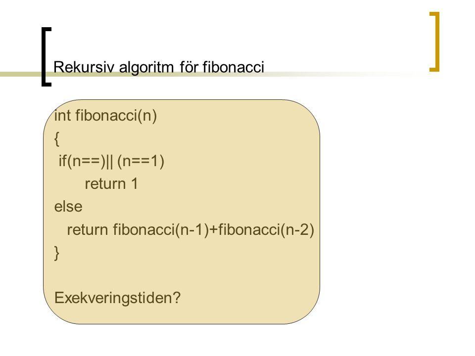 Rekursiv algoritm för fibonacci int fibonacci(n) { if(n==)|| (n==1) return 1 else return fibonacci(n-1)+fibonacci(n-2) } Exekveringstiden?
