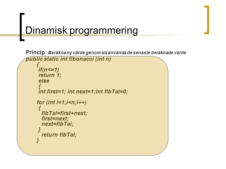 Dinamisk programmering Princip: Beräkna ny värde genom att använda de senaste beräknade värde public static int fibonacci (int n) { if(n<=1) return 1;