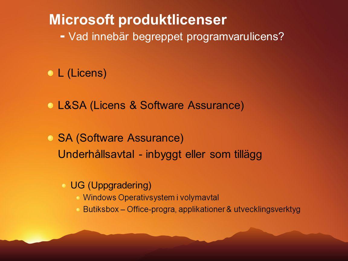 L (Licens) L&SA (Licens & Software Assurance) SA (Software Assurance) Underhållsavtal - inbyggt eller som tillägg UG (Uppgradering) Windows Operativsy