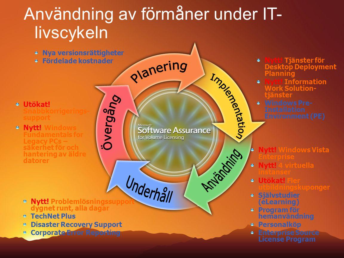 Nya versionsrättigheter Fördelade kostnader Nytt! Windows Vista Enterprise Nytt! 4 v irtuella instanser Utökat! Fler utbildningskuponger Självstudier