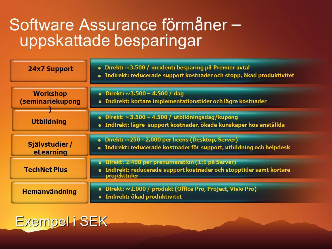 Software Assurance f ö rm å ner – uppskattade besparingar Direkt: ~3.500 – 4.500 / utbildningsdag/kupong Indirekt: lägre support kostnader, ökade kuns