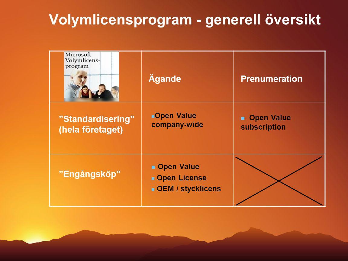 """Volymlicensprogram - generell översikt Ägande """"Standardisering"""" (hela företaget) """"Engångsköp"""" Prenumeration Open Value Open License OEM / stycklicens"""