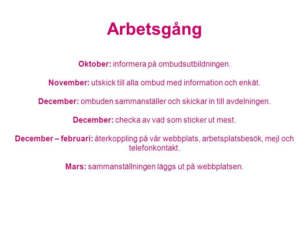 Arbetsgång Oktober: informera på ombudsutbildningen. November: utskick till alla ombud med information och enkät. December: ombuden sammanställer och