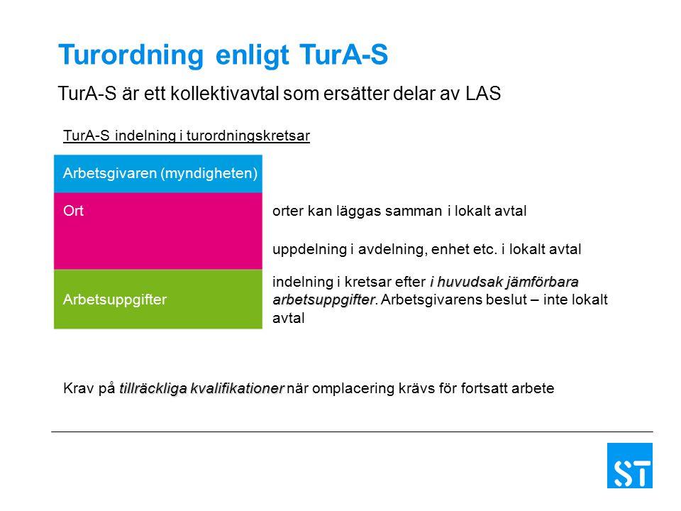 TurA-S är ett kollektivavtal som ersätter delar av LAS TurA-S indelning i turordningskretsar Arbetsgivaren (myndigheten) Ortorter kan läggas samman i