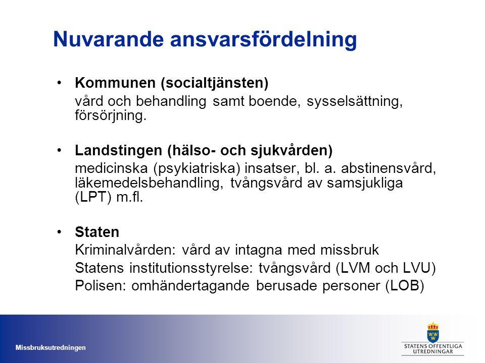 Missbruksutredningen Nuvarande ansvarsfördelning Kommunen (socialtjänsten) vård och behandling samt boende, sysselsättning, försörjning. Landstingen (