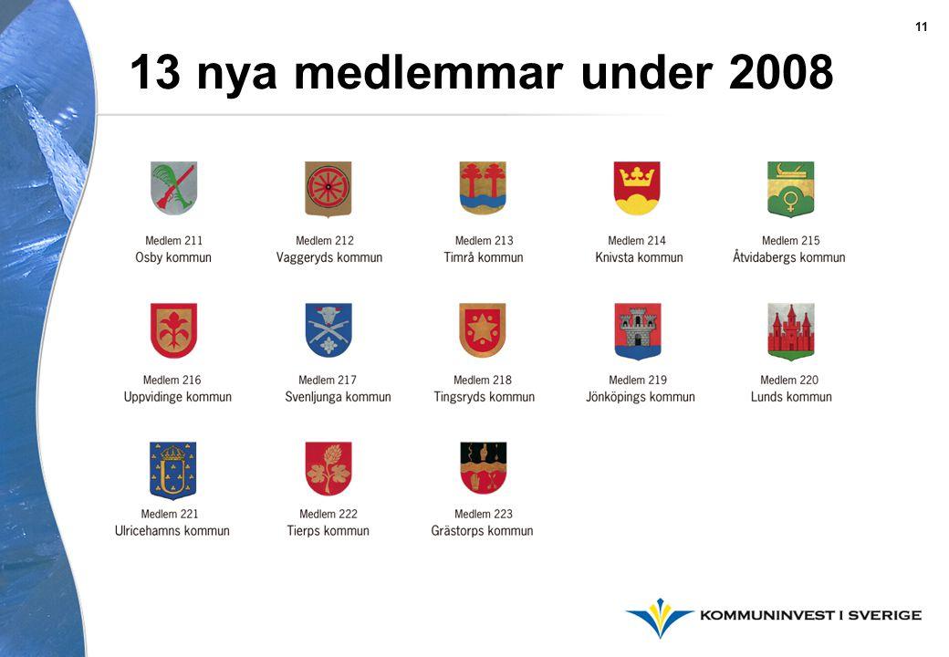 13 nya medlemmar under 2008 11