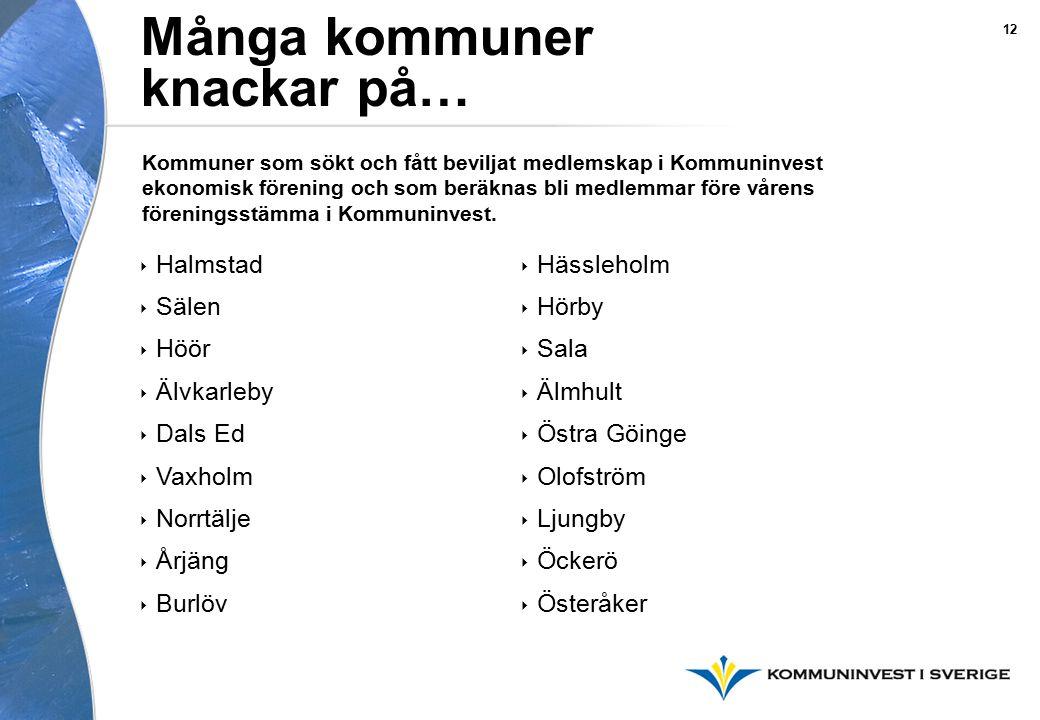 Många kommuner knackar på… ‣ Halmstad ‣ Sälen ‣ Höör ‣ Älvkarleby ‣ Dals Ed ‣ Vaxholm ‣ Norrtälje ‣ Årjäng ‣ Burlöv 12 ‣ Hässleholm ‣ Hörby ‣ Sala ‣ Älmhult ‣ Östra Göinge ‣ Olofström ‣ Ljungby ‣ Öckerö ‣ Österåker Kommuner som sökt och fått beviljat medlemskap i Kommuninvest ekonomisk förening och som beräknas bli medlemmar före vårens föreningsstämma i Kommuninvest.