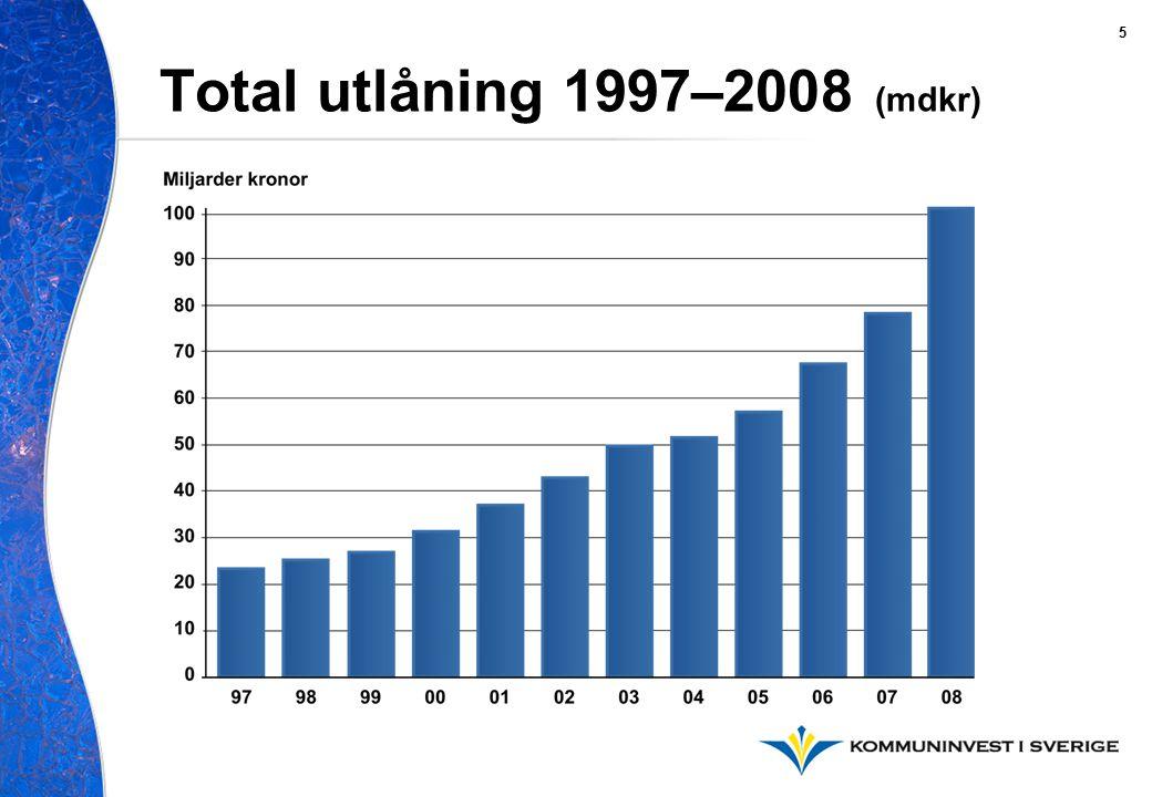 Total utlåning 1997–2008 (mdkr) 5