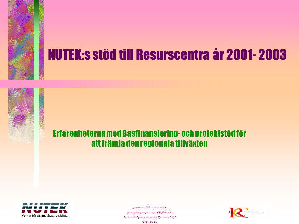 Sammanställd av Eva Fabry på uppdrag av Svenska Riksförbundet Nationell Resurscentrum för Kvinnor (NRC) (2003-08-10) NUTEK:s stöd till Resurscentra år
