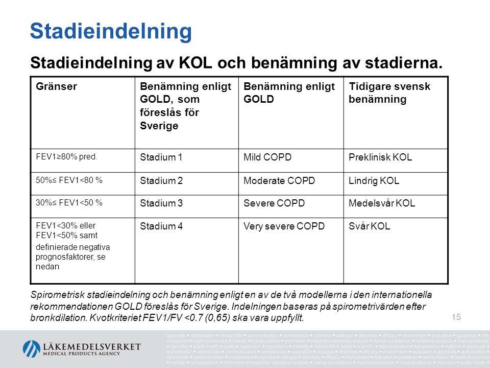 Stadieindelning och prognosbedömning Faktorer, utöver lungfunktion, som påverkar stadieindelning och prognosbedömning fortsatt rökning ålder och FEV 1 i procent av beräknat normalvärde Andra faktorer svår kronisk hypoxi (PO2 <7,3 kPa) kronisk hyperkapni (PCO2 >6,5 kPa) cirkulationspåverkan (t.ex.