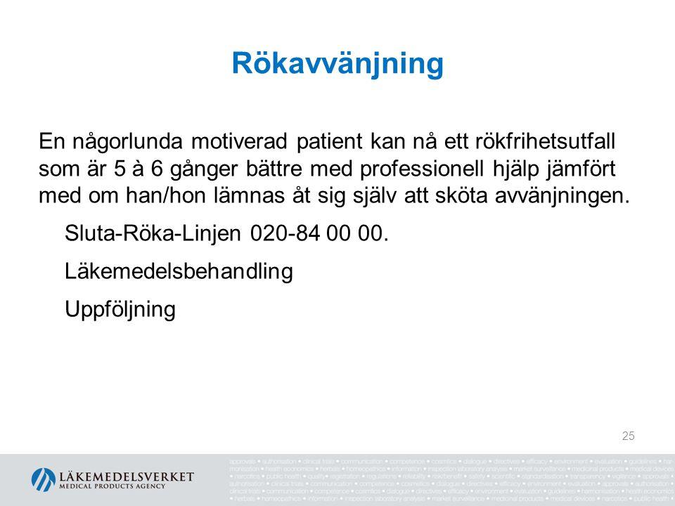 Rökavvänjning En någorlunda motiverad patient kan nå ett rökfrihetsutfall som är 5 à 6 gånger bättre med professionell hjälp jämfört med om han/hon lä
