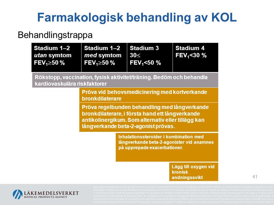 Farmakologisk behandling av KOL Behandlingstrappa Stadium 1–2 utan symtom FEV 1  50 % Stadium 1–2 med symtom FEV 1  50 % Stadium 3 30  FEV 1 <50 %