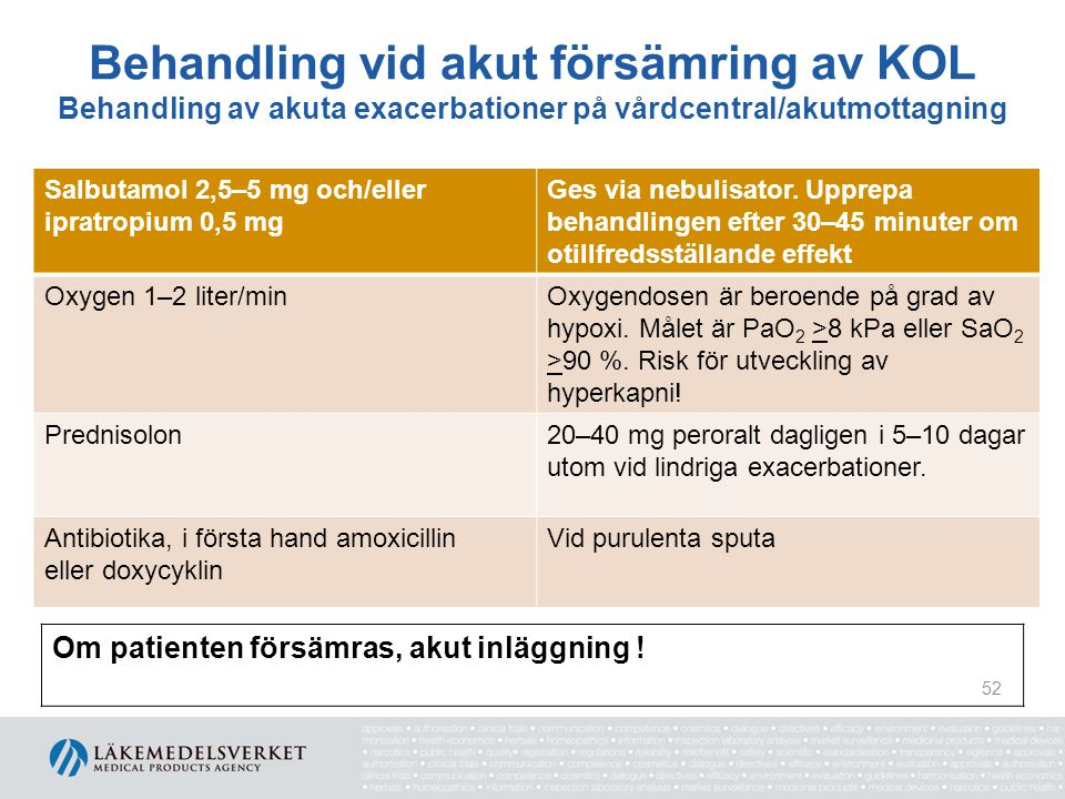 Behandling vid akut försämring av KOL Behandling av akuta exacerbationer på vårdcentral/akutmottagning Salbutamol 2,5–5 mg och/eller ipratropium 0,5 m