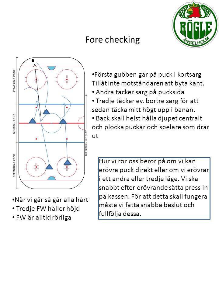 Styrspel 2-2-1 Med mål att sätta press innan röd linjen så att vi tvingar motståndaren att ge bort pucken.