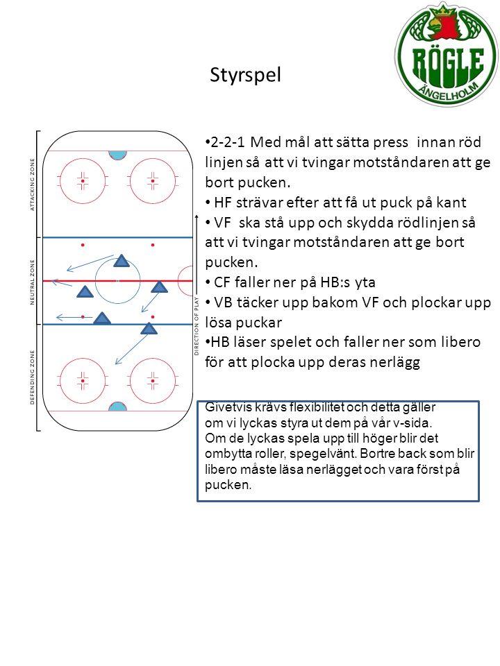Styrspel 2-2-1 Med mål att sätta press innan röd linjen så att vi tvingar motståndaren att ge bort pucken. HF strävar efter att få ut puck på kant VF