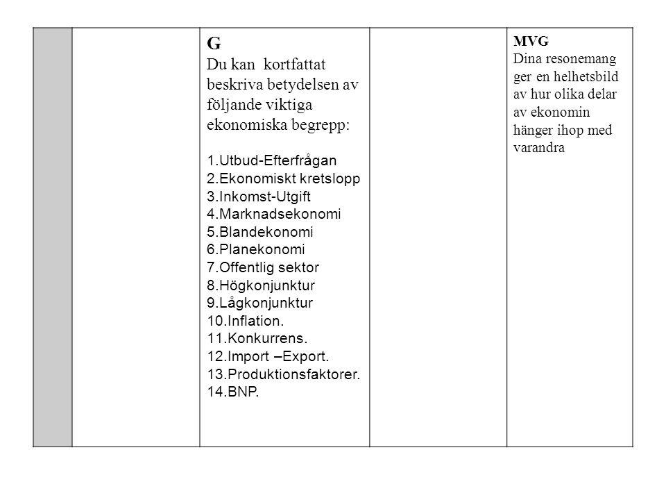 Fråga 7 max 10p MVG Marknadsekonomi är det rådande ekonomiska systemet i västvärlden.