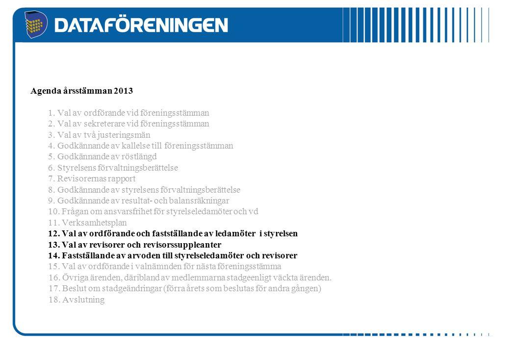 Agenda årsstämman 2013 1. Val av ordförande vid föreningsstämman 2.