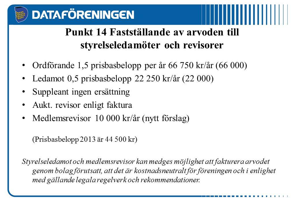Ordförande 1,5 prisbasbelopp per år 66 750 kr/år (66 000) Ledamot 0,5 prisbasbelopp 22 250 kr/år (22 000) Suppleant ingen ersättning Aukt.