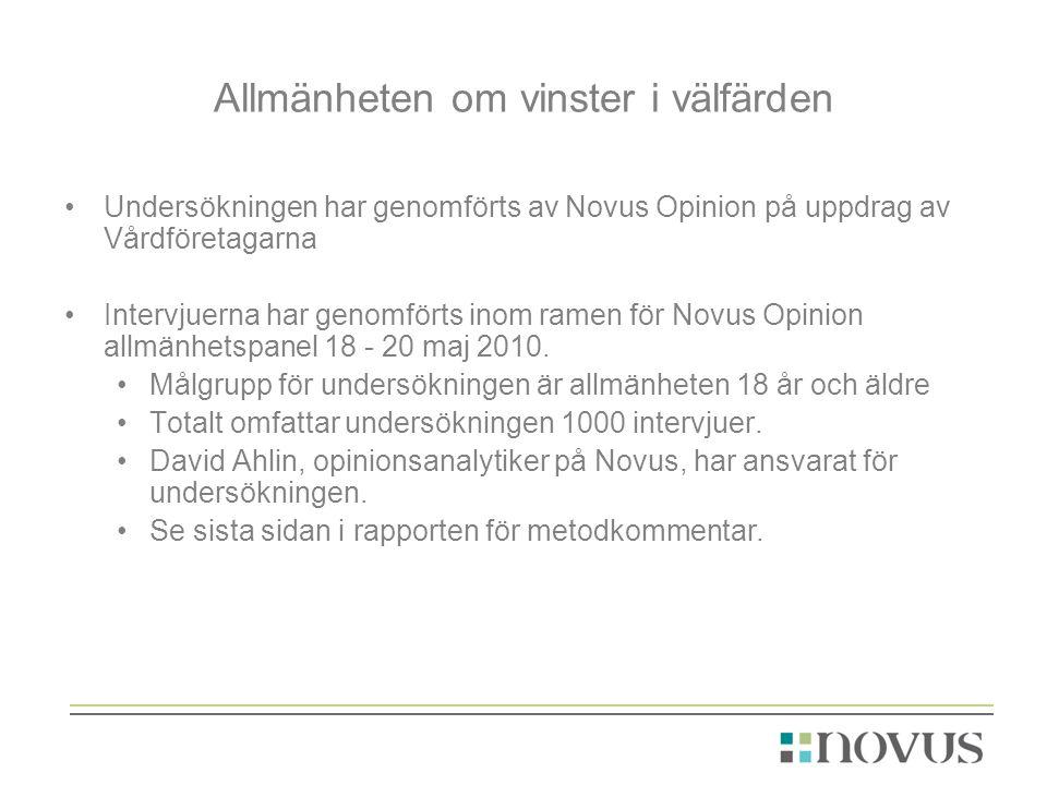 Allmänheten om vinster i välfärden Undersökningen har genomförts av Novus Opinion på uppdrag av Vårdföretagarna Intervjuerna har genomförts inom ramen för Novus Opinion allmänhetspanel 18 - 20 maj 2010.