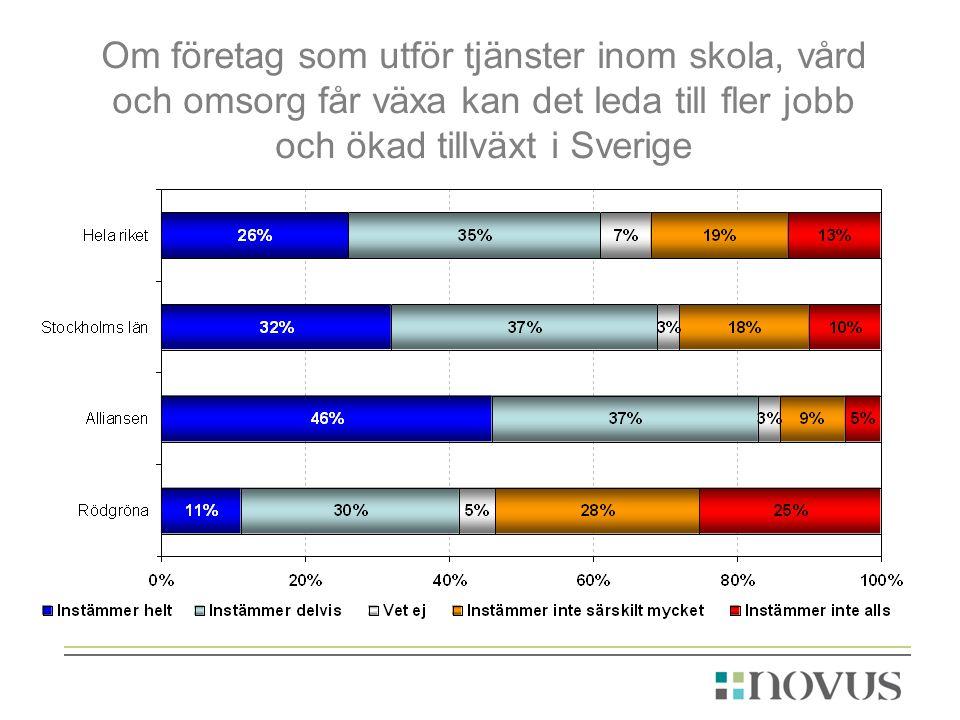 Om företag som utför tjänster inom skola, vård och omsorg får växa kan det leda till fler jobb och ökad tillväxt i Sverige