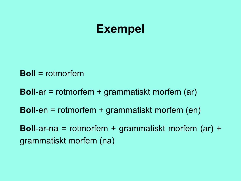 Exempel Boll = rotmorfem Boll-ar = rotmorfem + grammatiskt morfem (ar) Boll-en = rotmorfem + grammatiskt morfem (en) Boll-ar-na = rotmorfem + grammati