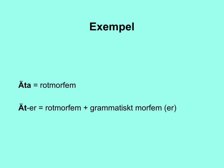 Exempel Äta = rotmorfem Ät-er = rotmorfem + grammatiskt morfem (er)