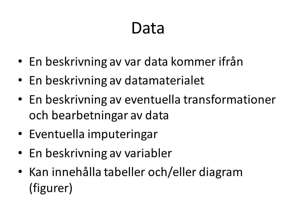 Data En beskrivning av var data kommer ifrån En beskrivning av datamaterialet En beskrivning av eventuella transformationer och bearbetningar av data