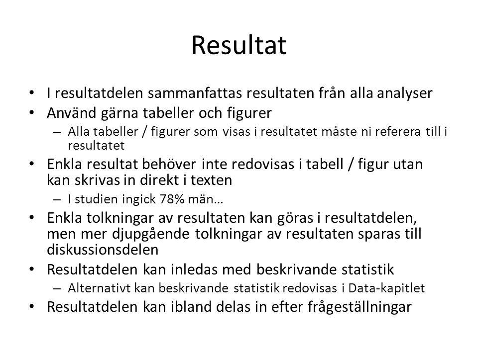 Resultat I resultatdelen sammanfattas resultaten från alla analyser Använd gärna tabeller och figurer – Alla tabeller / figurer som visas i resultatet