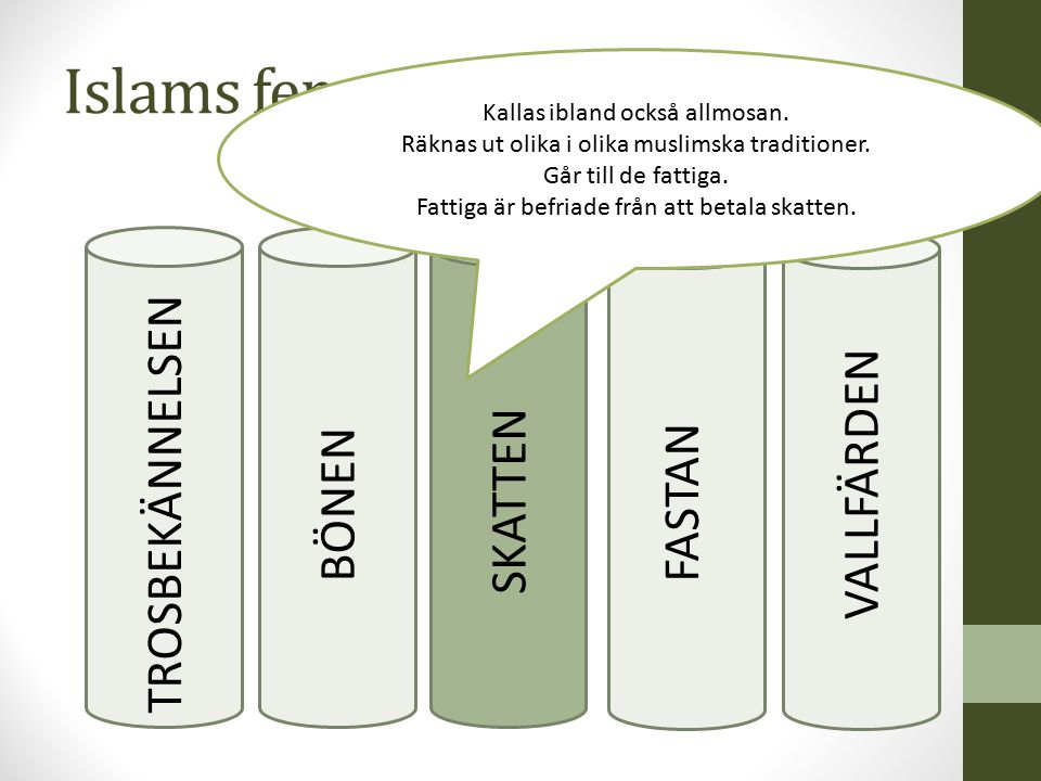 Islams fem pelare TROSBEKÄNNELSEN BÖNEN SKATTEN FASTAN VALLFÄRDEN Kallas ibland också allmosan. Räknas ut olika i olika muslimska traditioner. Går til