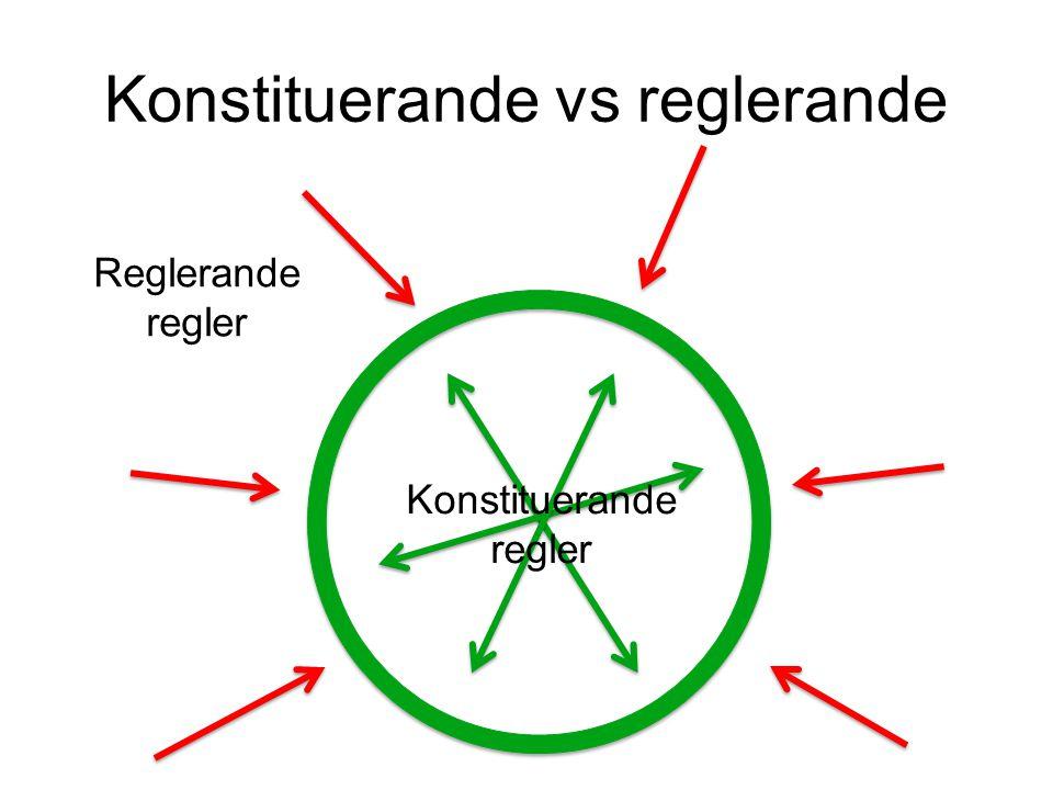 Konstituerande vs reglerande Konstituerande regler Reglerande regler