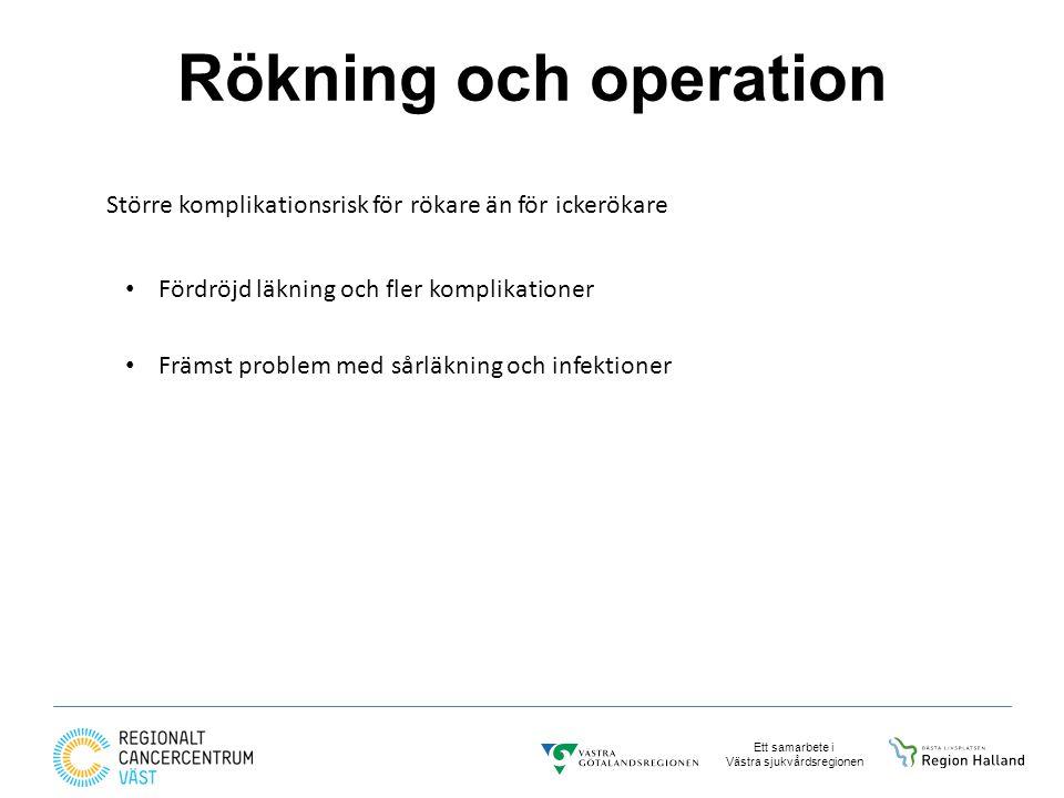Ett samarbete i Västra sjukvårdsregionen Rökning och operation Fördröjd läkning och fler komplikationer Främst problem med sårläkning och infektioner Större komplikationsrisk för rökare än för ickerökare