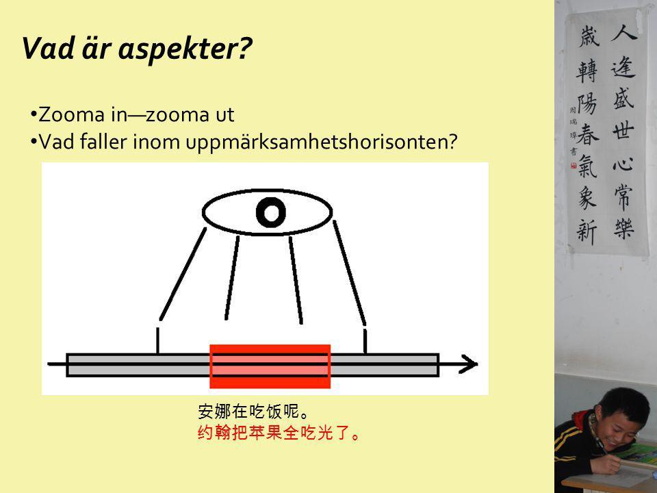 Svenska motsvarigheter 着 —med + objekt/bara + Verb/ nakna positionsverb 拿着伞骑车。 Att cykla med paraplyet i handen.