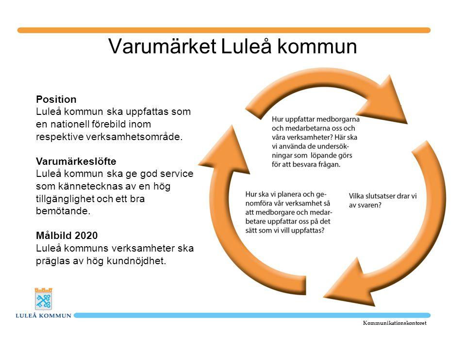 Varumärket Luleå kommun Kommunikationskontoret Position Luleå kommun ska uppfattas som en nationell förebild inom respektive verksamhetsområde. Varumä