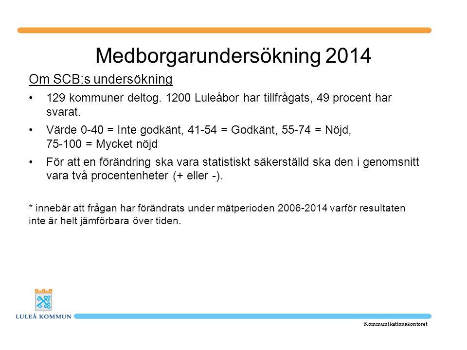 Medborgarundersökning 2014 Om SCB:s undersökning 129 kommuner deltog. 1200 Luleåbor har tillfrågats, 49 procent har svarat. Värde 0-40 = Inte godkänt,