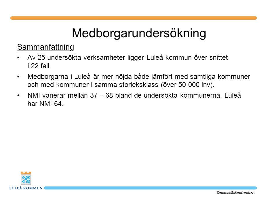 Medborgarundersökning Sammanfattning Av 25 undersökta verksamheter ligger Luleå kommun över snittet i 22 fall. Medborgarna i Luleå är mer nöjda både j