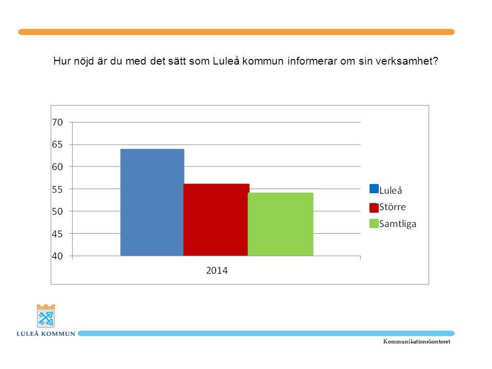 Hur nöjd är du med det sätt som Luleå kommun informerar om sin verksamhet? Kommunikationskontoret