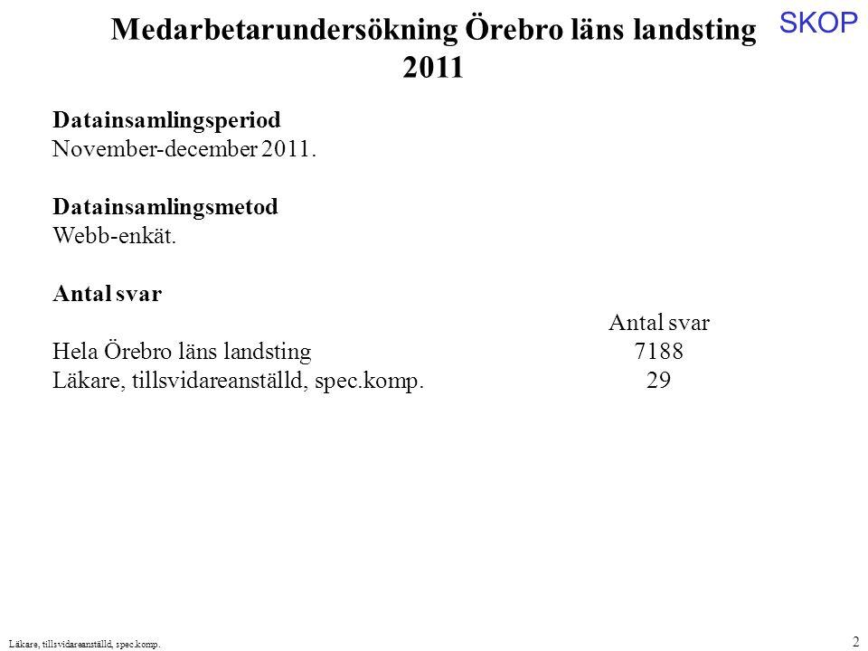SKOP Läkare, tillsvidareanställd, spec.komp. 2 Datainsamlingsperiod November-december 2011.